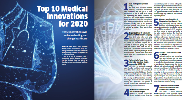 Top medical innovations