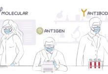 Photo of Beckman Coulter offers $4 high-throughput antigen test